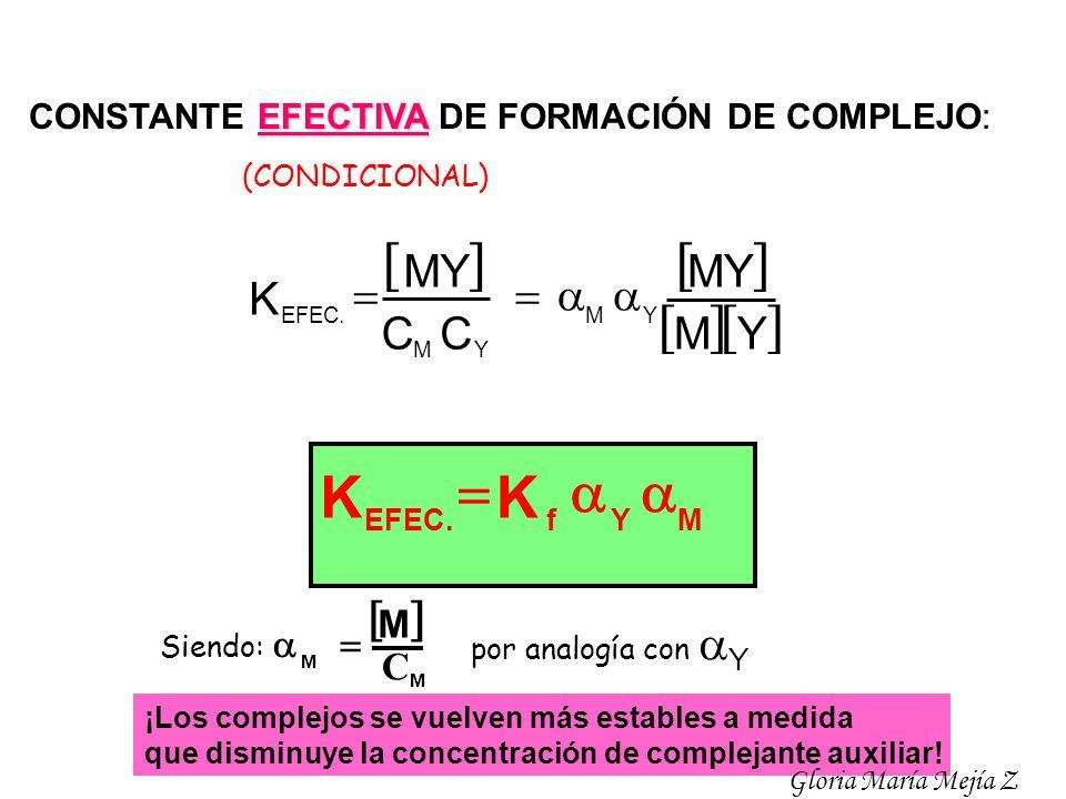 K = K a a [ ] [ ] [ ] [ ] [ ] MY MY K = = a a C C M Y M a = C